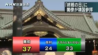 NHK世論調査8月_終戦の日・閣僚の靖国神社参拝