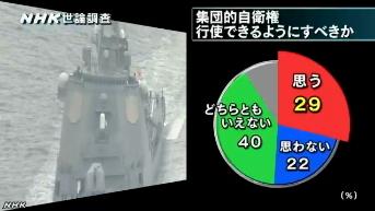NHK世論調査8月_集団的自衛権の行使