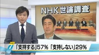 NHK世論調査8月(NHKニュース)1