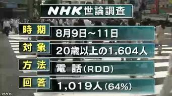 NHK世論調査8月(NHKニュース)2