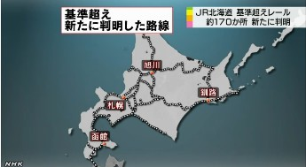 R北海道、道基準の幅超えレール4