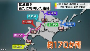 R北海道、道基準の幅超えレール5