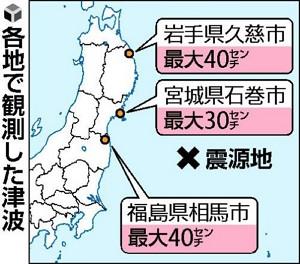 福島沖・未明地震、各地で観測した津波