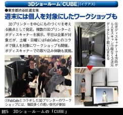 広がる3Dプリンター、「誰でもメーカー」時代到来 5