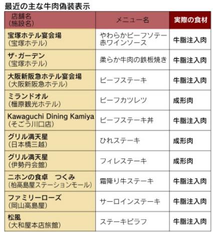 加工肉 | Hashigozakura