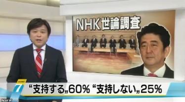 NHK世論調査11月