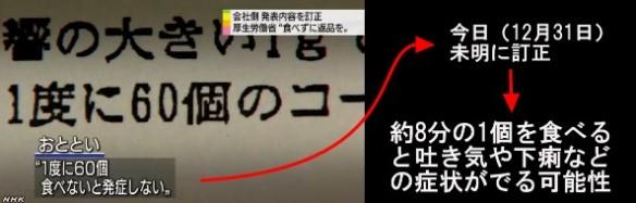 マルハニチロ自主回収、会社側の影響説明は不適切」と厚労省指摘(NHK12月31日)_2