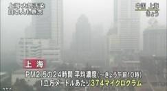 上海PM2.5濃度極めて高く(NHKニュース12月6日12時43分)1