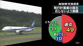 中国の防空識別圏・NHK世論調査12月_5