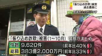 振り込め詐欺、過去最悪に(NHKニュース)画像1