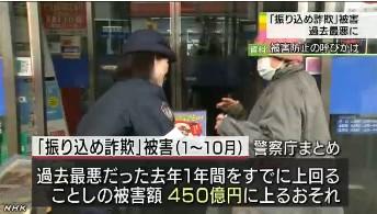 振り込め詐欺、過去最悪に(NHKニュース)画像2