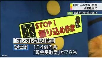振り込め詐欺、過去最悪に(NHKニュース)画像3