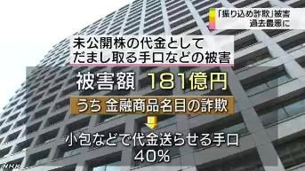 振り込め詐欺、過去最悪に(NHKニュース)画像5