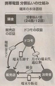 携帯電話_分割払いの仕組み・図解