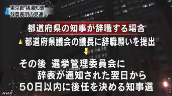 猪瀬都知事、辞任へ⇒19日、辞職表明記者会見(NHK12・18)5