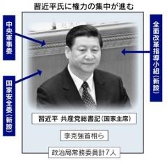 習近平氏へ権力集中・図解