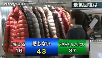 NHK世論調査12月 景気回復を感じるか