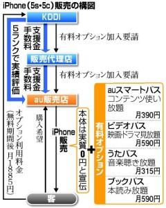 iPhone「0円」苦情の山 au、オプションめぐり 2