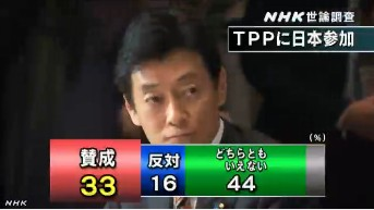 NHK世論調査12月_TPP