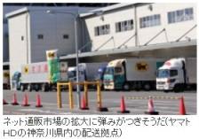 ヤマト運輸、ネット通販を後払いに(日経)2