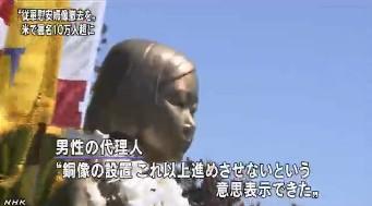 慰安婦の像撤去の署名10万超(NHK2014年1月4日)_8