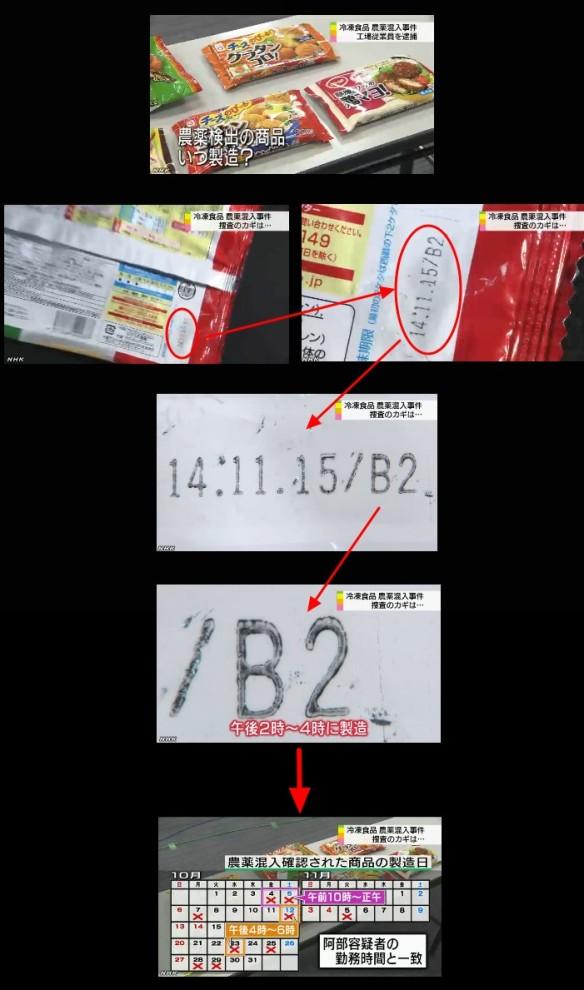 農薬混入_袋の印字で製造時間帯も特定(NHK2014-1-26 0408)(図解)