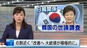 韓国世論調査⇒「6割が大統領は関係改善に努力を」1