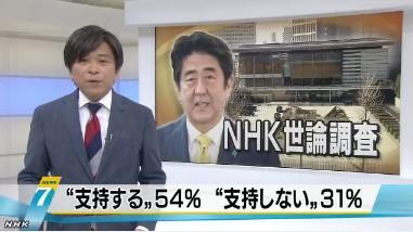 NHK世論調査2014年1月ニュース画像