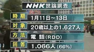 NHK世論調査2014年1月_ニュース画像