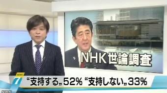 NHK世論調査2014年2月