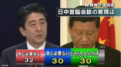 NHK世論調査2014年2月_日中首脳会談の実現を急ぐ必要があるかかないか