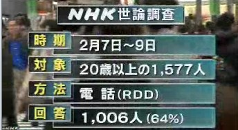 NHK世論調査2014年2月 RDD方式