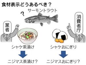 シャケ弁当はニジマス弁当?食材表示案に困惑の声