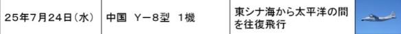公表されている中国機に対する自衛隊機の緊急発進の事例一覧(2013年度・平成25年度)_01