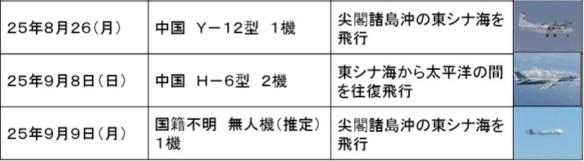 公表されている中国機に対する自衛隊機の緊急発進の事例一覧(2013年度・平成25年度)_02
