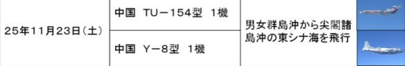 公表されている中国機に対する自衛隊機の緊急発進の事例一覧(2013年度・平成25年度)_07