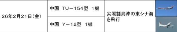 公表されている中国機に対する自衛隊機の緊急発進の事例一覧(2013年度・平成25年度)_09