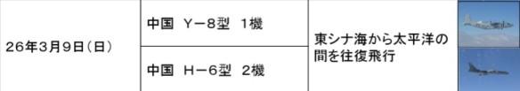 公表されている中国機に対する自衛隊機の緊急発進の事例一覧(2013年度・平成25年度)_10
