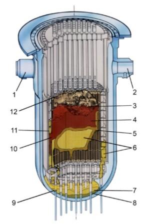 原子炉圧力容器内の図解_スリーマイル島原子力発電所事故