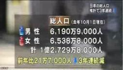 日本の総人口 3年連続で減少_NHK 4月15日_3