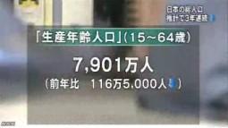 日本の総人口 3年連続で減少_NHK 4月15日_5
