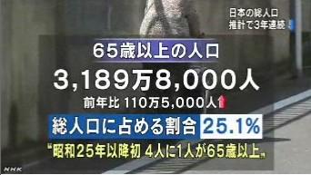 日本の総人口 3年連続で減少_NHK 4月15日_6