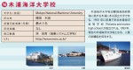 木浦海洋大学校の情報