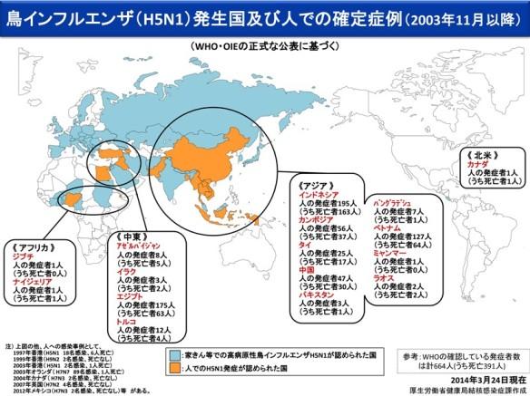 鳥インフルエンザ(H5N1)発生国及び人での確定症例(2003年11月以降)_地図