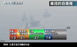 世論調査_集団的自衛権行使の賛否は_NHKニュース5月2日_画像03
