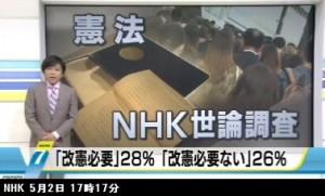 憲法改正_世論調査_NHK5月2日発表_画像01
