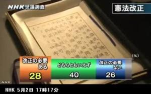 憲法改正_世論調査_NHK5月2日発表_画像03