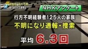 認知症<行方不明1万人>家族アンケート_NHKニュース2014-5-11_画像2