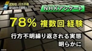 認知症<行方不明1万人>家族アンケート_NHKニュース2014-5-11_画像3