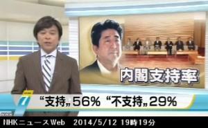 NHK世論調査5月_内閣支持率_NHKニュース2014年5月12日